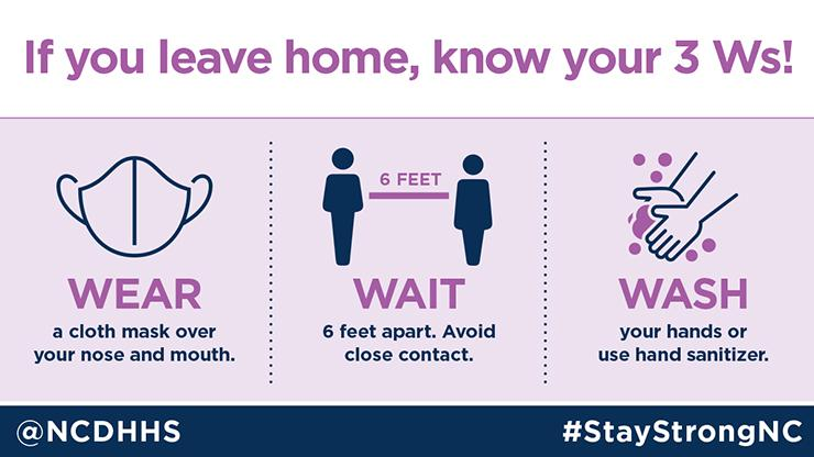 If you leave home, know your 3 Ws! Wear a cloth mask over your nose and mouth, wait 6 feet apart and avoid close contact, wash your hands or use hand sanitizer.